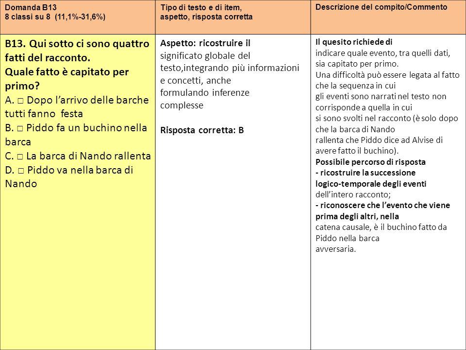 Domanda B13 8 classi su 8 (11,1%-31,6%) Tipo di testo e di item, aspetto, risposta corretta Descrizione del compito/Commento B13. Qui sotto ci sono qu