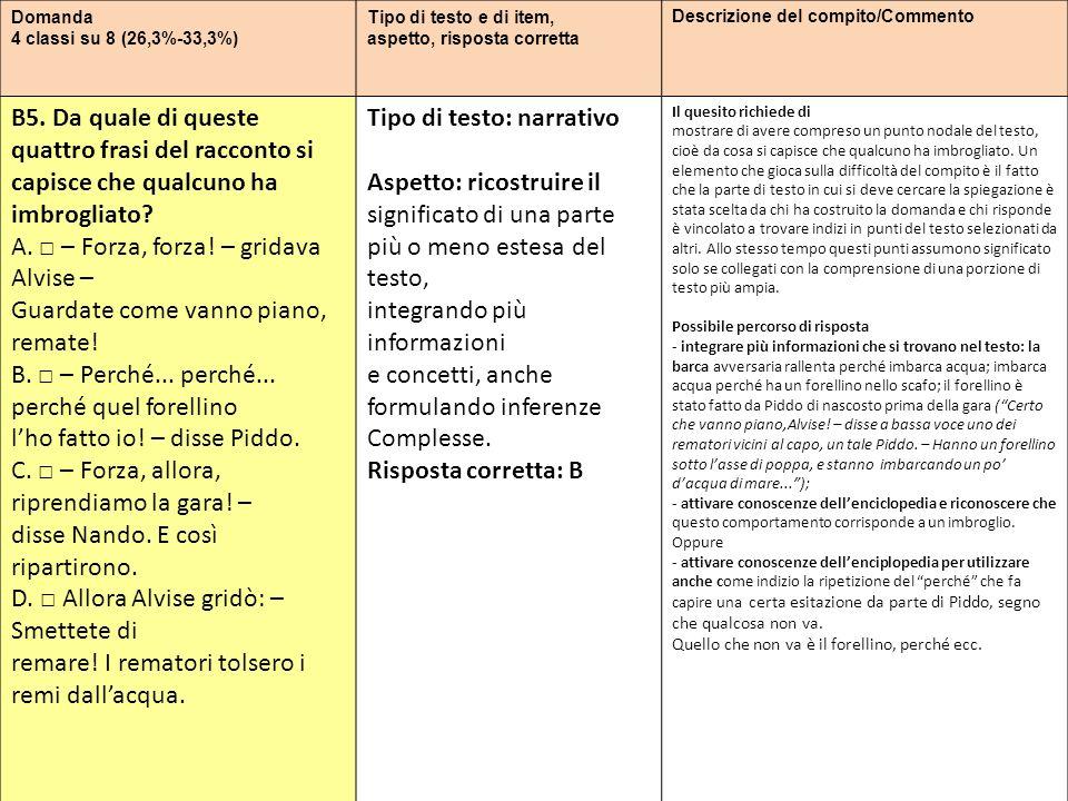 Domanda 4 classi su 8 (26,3%-33,3%) Tipo di testo e di item, aspetto, risposta corretta Descrizione del compito/Commento B5. Da quale di queste quattr