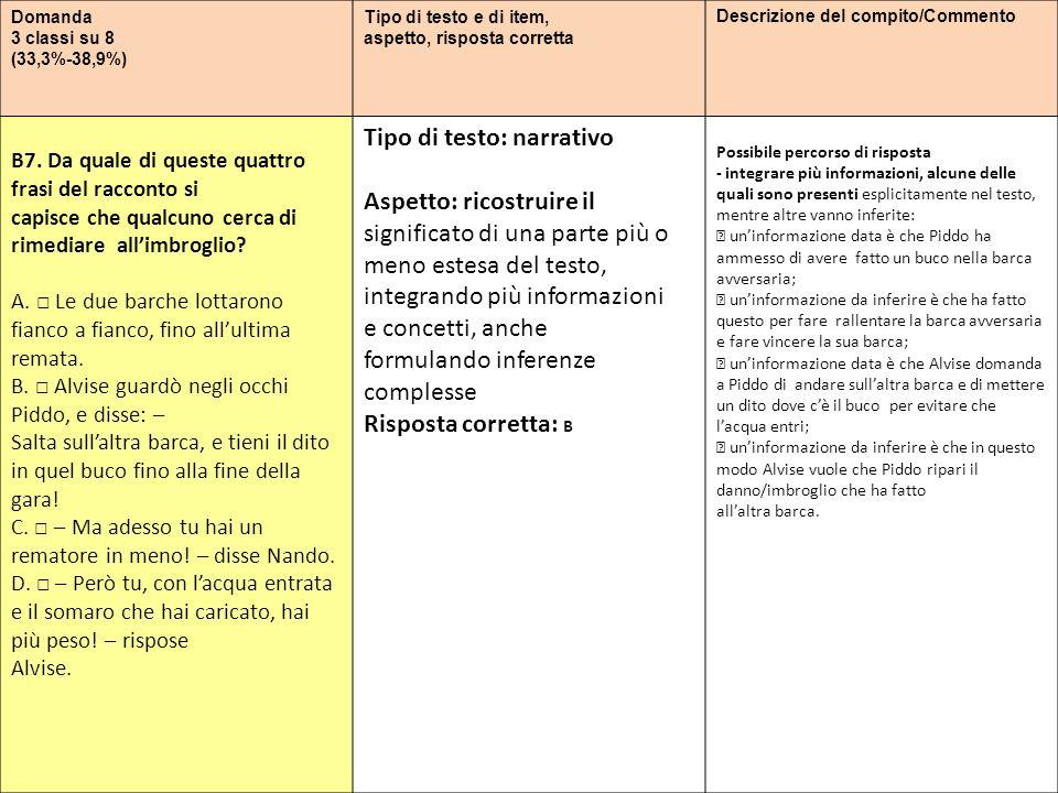 Domanda 3 classi su 8 (33,3%-38,9%) Tipo di testo e di item, aspetto, risposta corretta Descrizione del compito/Commento B7. Da quale di queste quattr