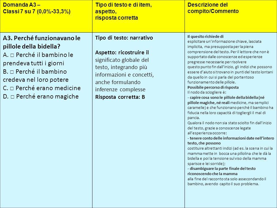 Domanda A3 – Classi 7 su 7 (0,0%-33,3%) Tipo di testo e di item, aspetto, risposta corretta Descrizione del compito/Commento A3. Perché funzionavano l