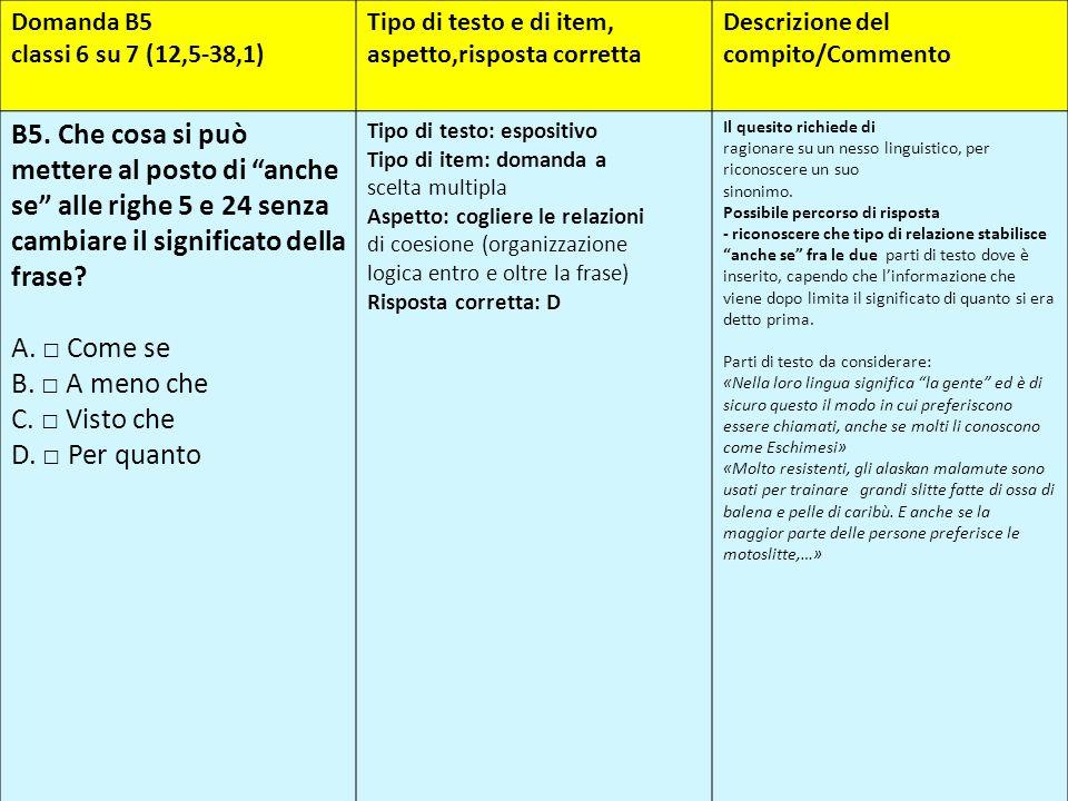 Domanda B5 classi 6 su 7 (12,5-38,1) Tipo di testo e di item, aspetto,risposta corretta Descrizione del compito/Commento B5. Che cosa si può mettere a