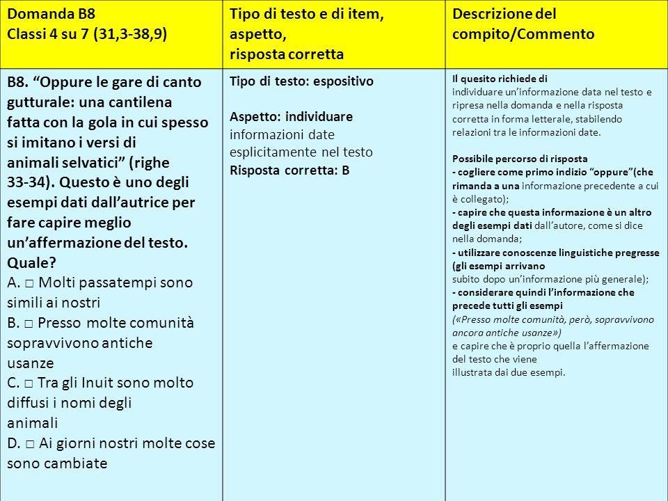Domanda B8 Classi 4 su 7 (31,3-38,9) Tipo di testo e di item, aspetto, risposta corretta Descrizione del compito/Commento B8. Oppure le gare di canto