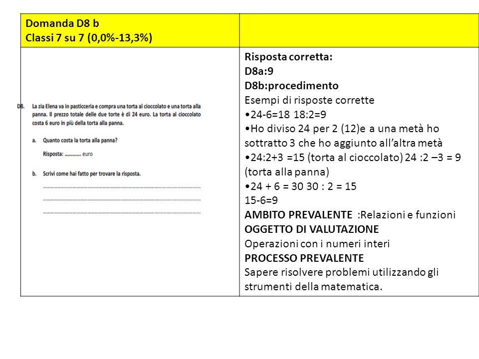 Domanda D8 a e b classi 7 su 7 Classificazione Domanda D8 b Classi 7 su 7 (0,0%-13,3%) Risposta corretta: D8a:9 D8b:procedimento Esempi di risposte co