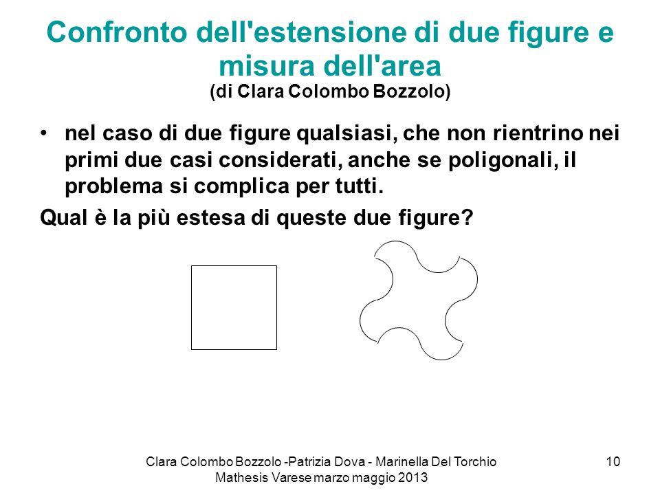 Clara Colombo Bozzolo -Patrizia Dova - Marinella Del Torchio Mathesis Varese marzo maggio 2013 10 Confronto dell'estensione di due figure e misura del