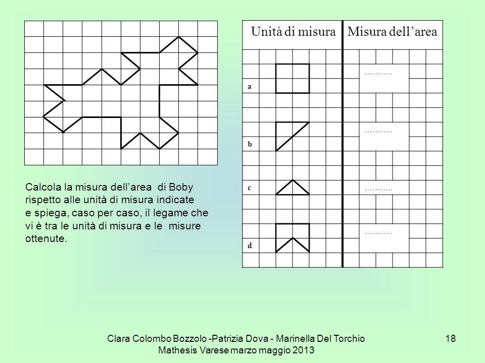 Clara Colombo Bozzolo -Patrizia Dova - Marinella Del Torchio Mathesis Varese marzo maggio 2013 18 Calcola la misura dellarea di Boby rispetto alle uni
