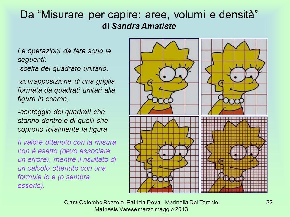 Clara Colombo Bozzolo -Patrizia Dova - Marinella Del Torchio Mathesis Varese marzo maggio 2013 22 Da Misurare per capire: aree, volumi e densità di Sa