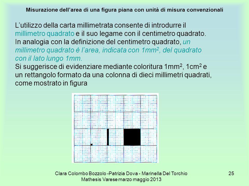 Clara Colombo Bozzolo -Patrizia Dova - Marinella Del Torchio Mathesis Varese marzo maggio 2013 25 Misurazione dellarea di una figura piana con unità d