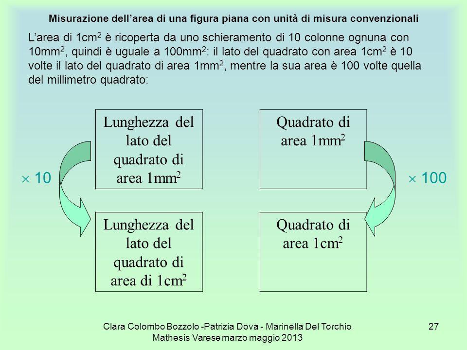 Clara Colombo Bozzolo -Patrizia Dova - Marinella Del Torchio Mathesis Varese marzo maggio 2013 27 Misurazione dellarea di una figura piana con unità d