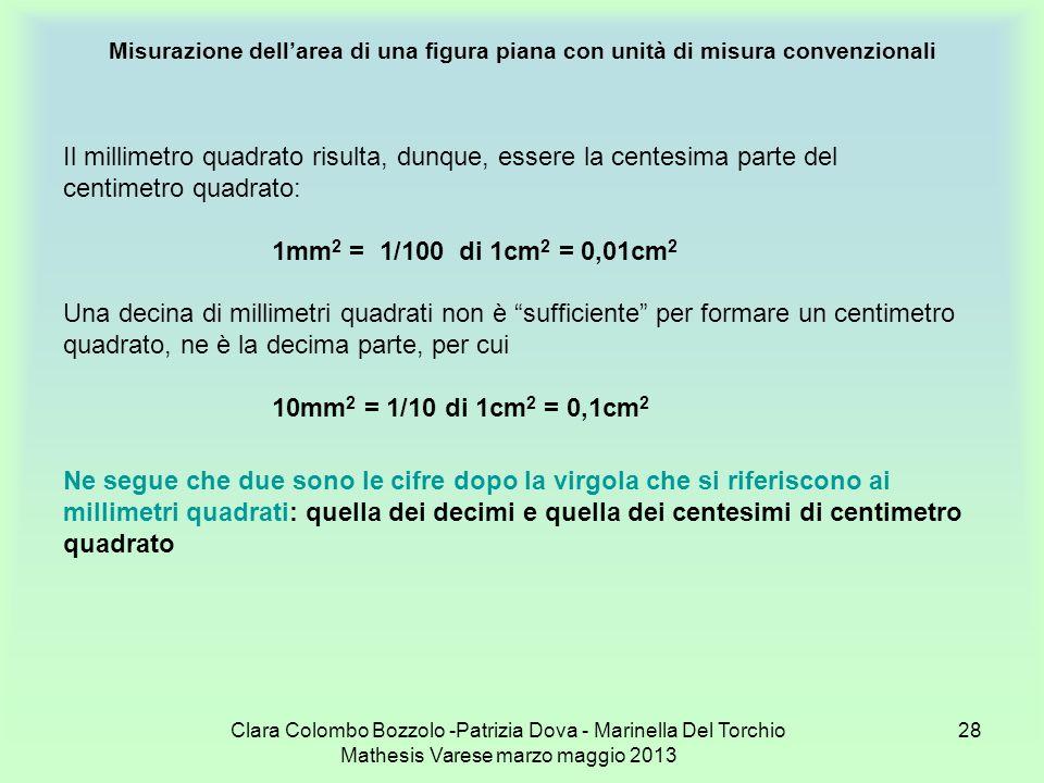 Clara Colombo Bozzolo -Patrizia Dova - Marinella Del Torchio Mathesis Varese marzo maggio 2013 28 Misurazione dellarea di una figura piana con unità d