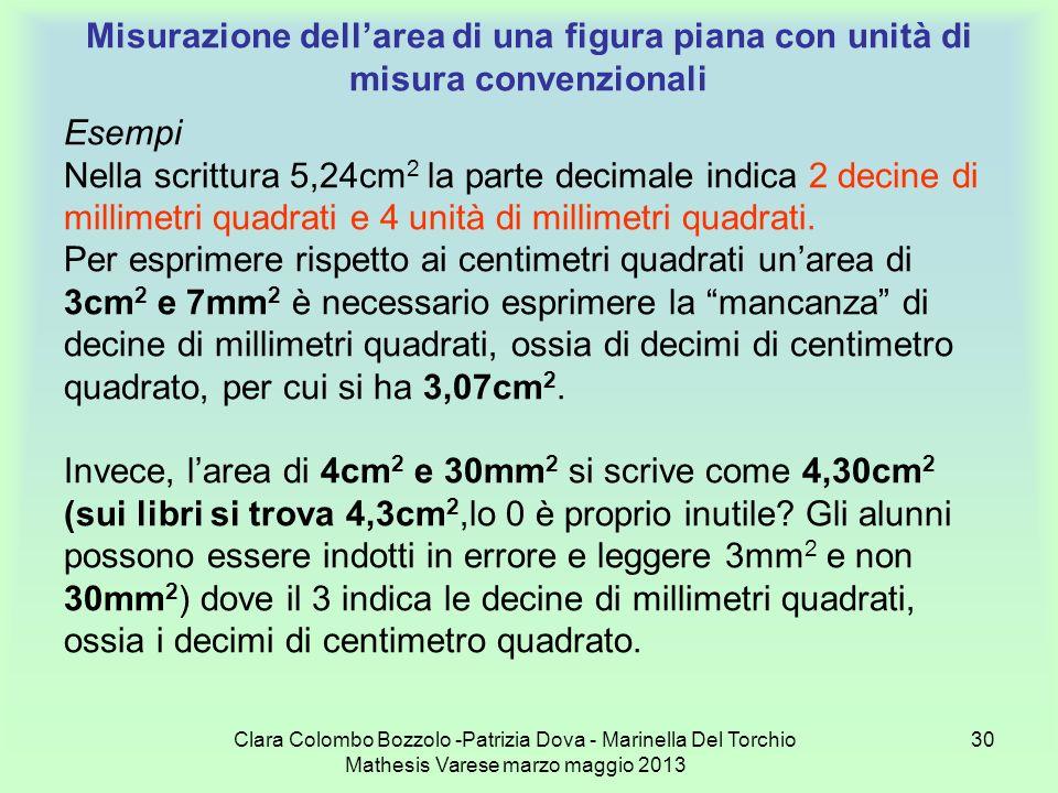 Clara Colombo Bozzolo -Patrizia Dova - Marinella Del Torchio Mathesis Varese marzo maggio 2013 30 Misurazione dellarea di una figura piana con unità d