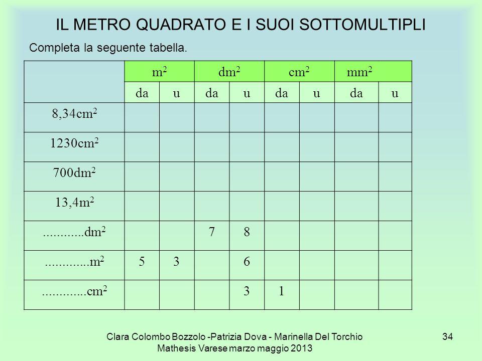 Clara Colombo Bozzolo -Patrizia Dova - Marinella Del Torchio Mathesis Varese marzo maggio 2013 34 IL METRO QUADRATO E I SUOI SOTTOMULTIPLI Completa la
