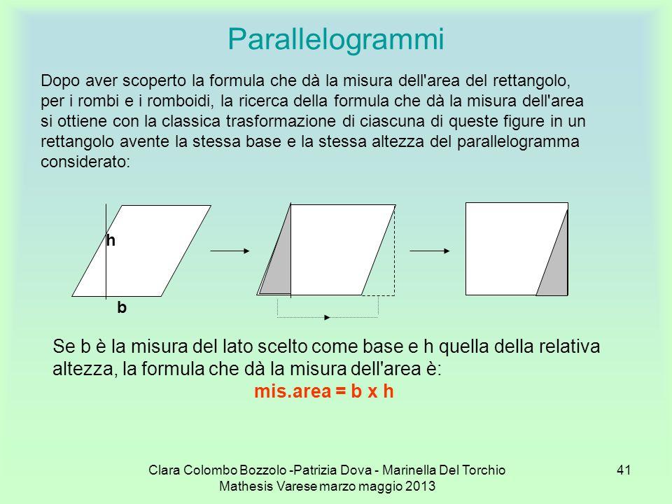 Clara Colombo Bozzolo -Patrizia Dova - Marinella Del Torchio Mathesis Varese marzo maggio 2013 41 Parallelogrammi Dopo aver scoperto la formula che dà