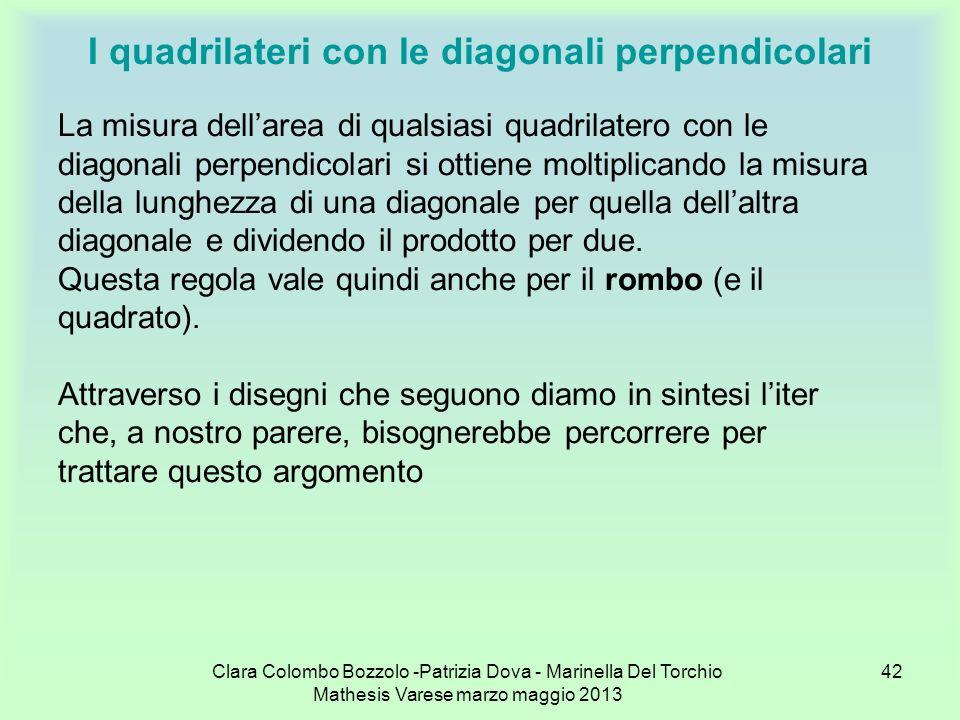 Clara Colombo Bozzolo -Patrizia Dova - Marinella Del Torchio Mathesis Varese marzo maggio 2013 42 I quadrilateri con le diagonali perpendicolari La mi