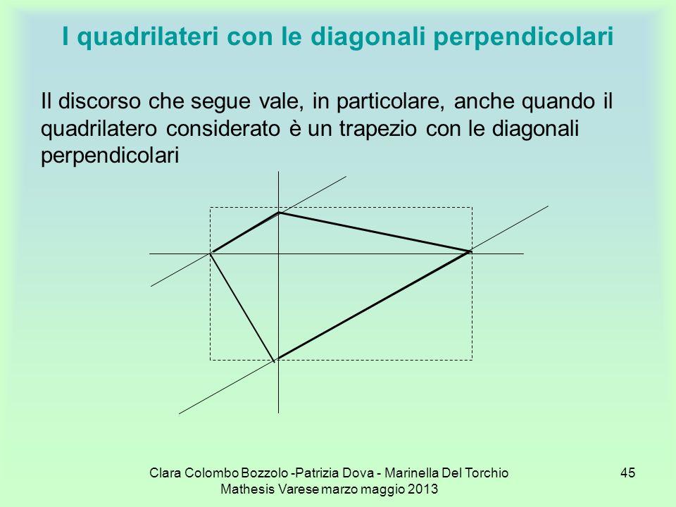 Clara Colombo Bozzolo -Patrizia Dova - Marinella Del Torchio Mathesis Varese marzo maggio 2013 45 I quadrilateri con le diagonali perpendicolari Il di