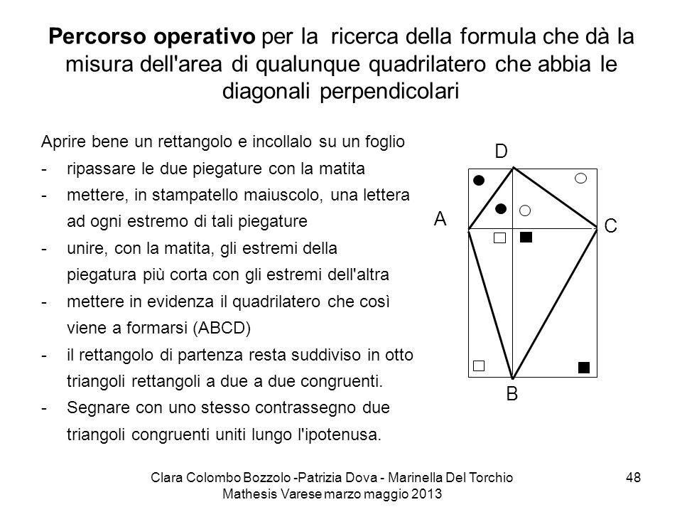 Clara Colombo Bozzolo -Patrizia Dova - Marinella Del Torchio Mathesis Varese marzo maggio 2013 48 Percorso operativo per la ricerca della formula che