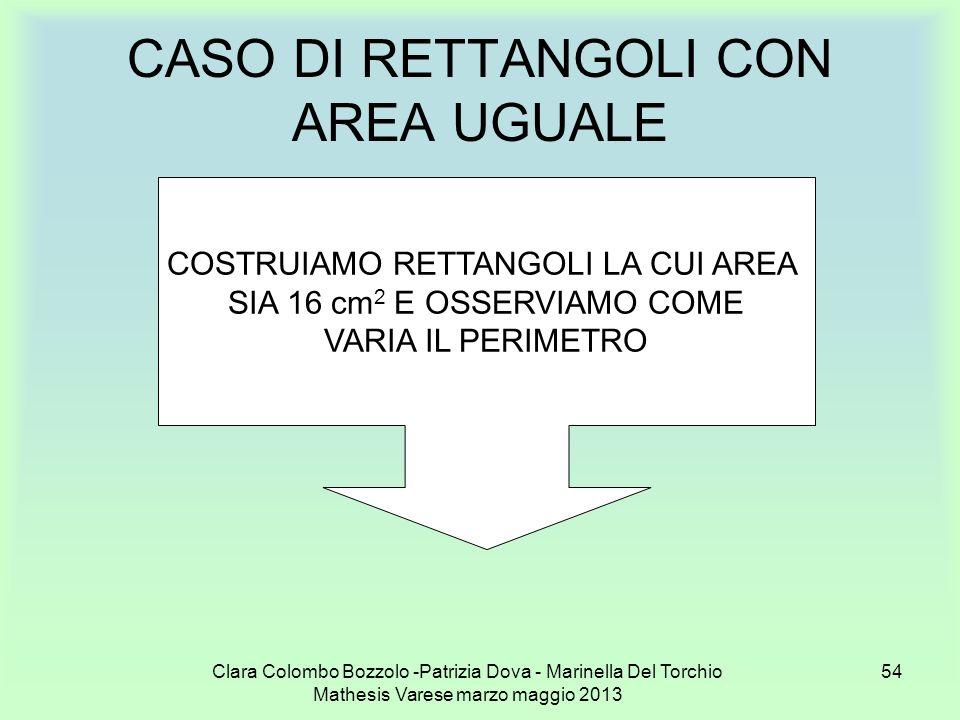 Clara Colombo Bozzolo -Patrizia Dova - Marinella Del Torchio Mathesis Varese marzo maggio 2013 54 CASO DI RETTANGOLI CON AREA UGUALE COSTRUIAMO RETTAN