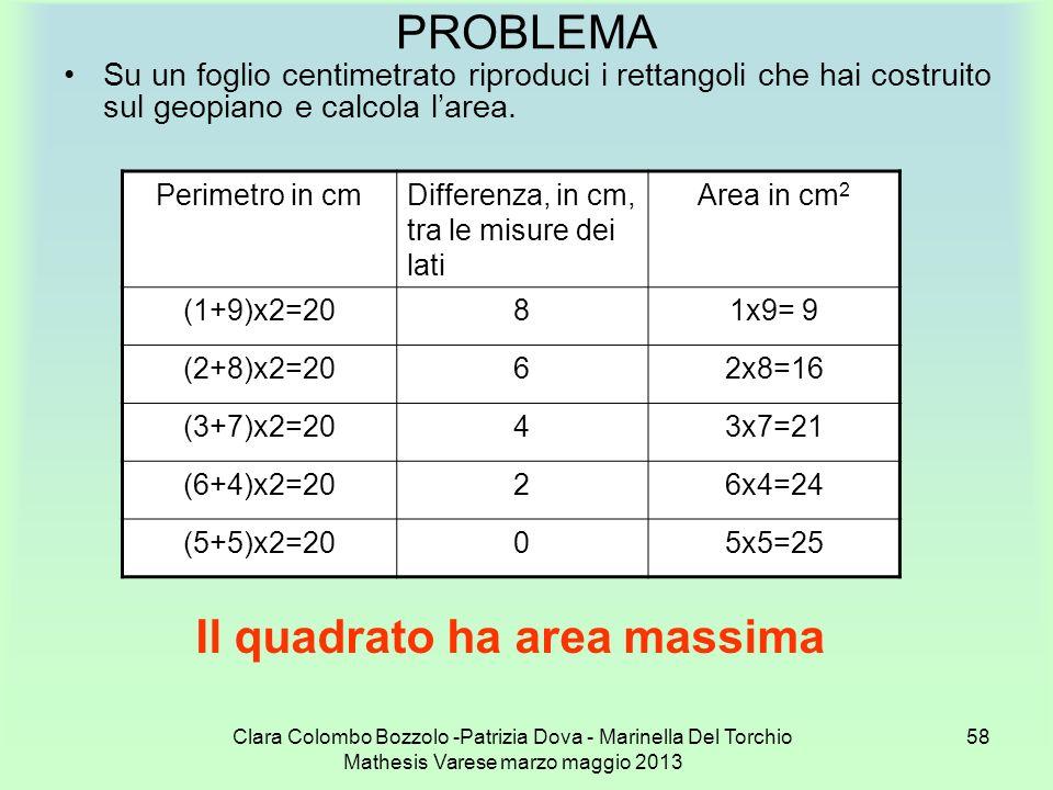 Clara Colombo Bozzolo -Patrizia Dova - Marinella Del Torchio Mathesis Varese marzo maggio 2013 58 PROBLEMA Su un foglio centimetrato riproduci i retta