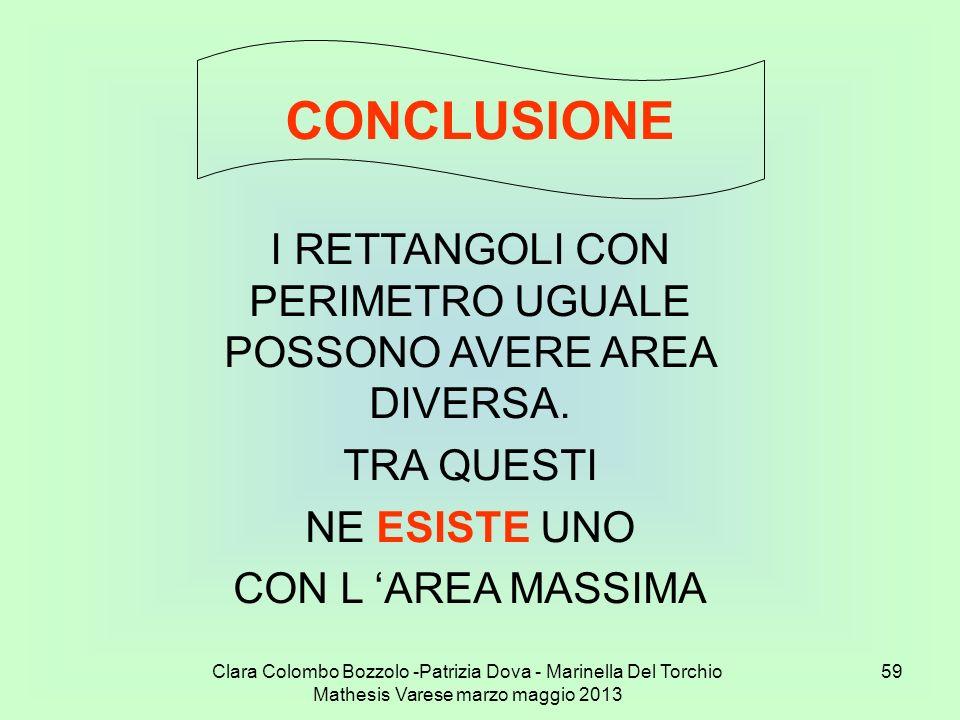 Clara Colombo Bozzolo -Patrizia Dova - Marinella Del Torchio Mathesis Varese marzo maggio 2013 59 CONCLUSIONE I RETTANGOLI CON PERIMETRO UGUALE POSSON