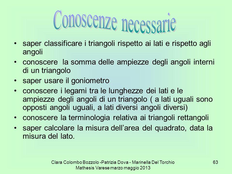 Clara Colombo Bozzolo -Patrizia Dova - Marinella Del Torchio Mathesis Varese marzo maggio 2013 63 saper classificare i triangoli rispetto ai lati e ri