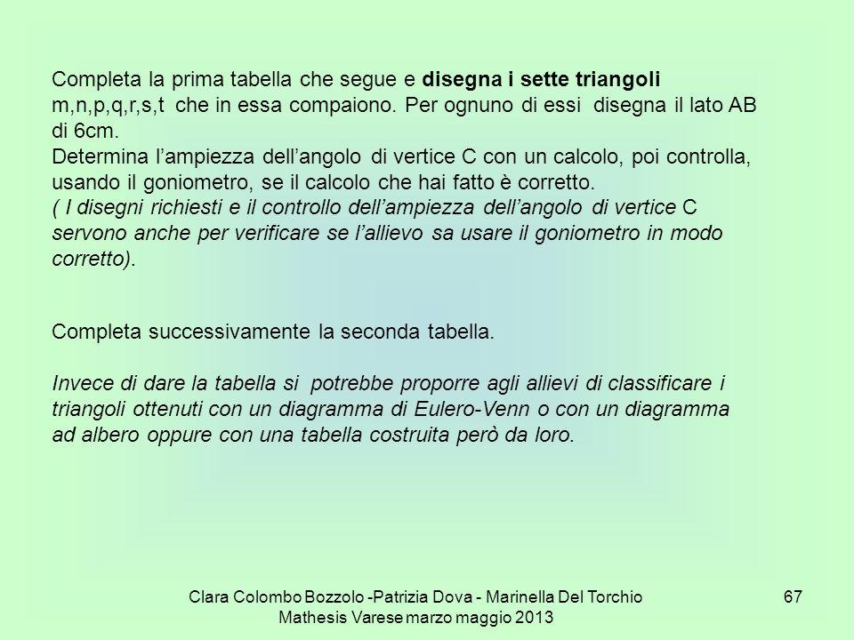 Clara Colombo Bozzolo -Patrizia Dova - Marinella Del Torchio Mathesis Varese marzo maggio 2013 67 Completa la prima tabella che segue e disegna i sett