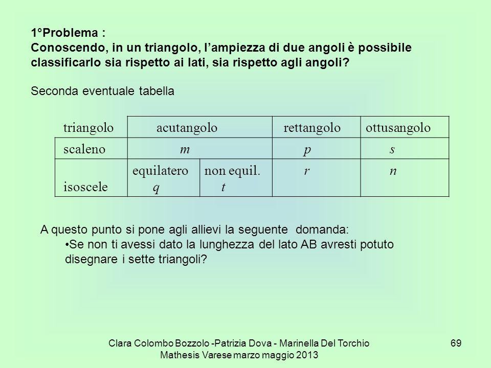 Clara Colombo Bozzolo -Patrizia Dova - Marinella Del Torchio Mathesis Varese marzo maggio 2013 69 1°Problema : Conoscendo, in un triangolo, lampiezza