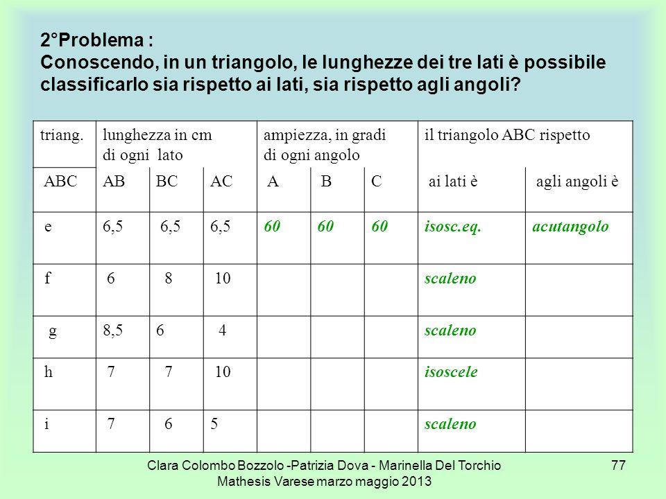 Clara Colombo Bozzolo -Patrizia Dova - Marinella Del Torchio Mathesis Varese marzo maggio 2013 77 2°Problema : Conoscendo, in un triangolo, le lunghez