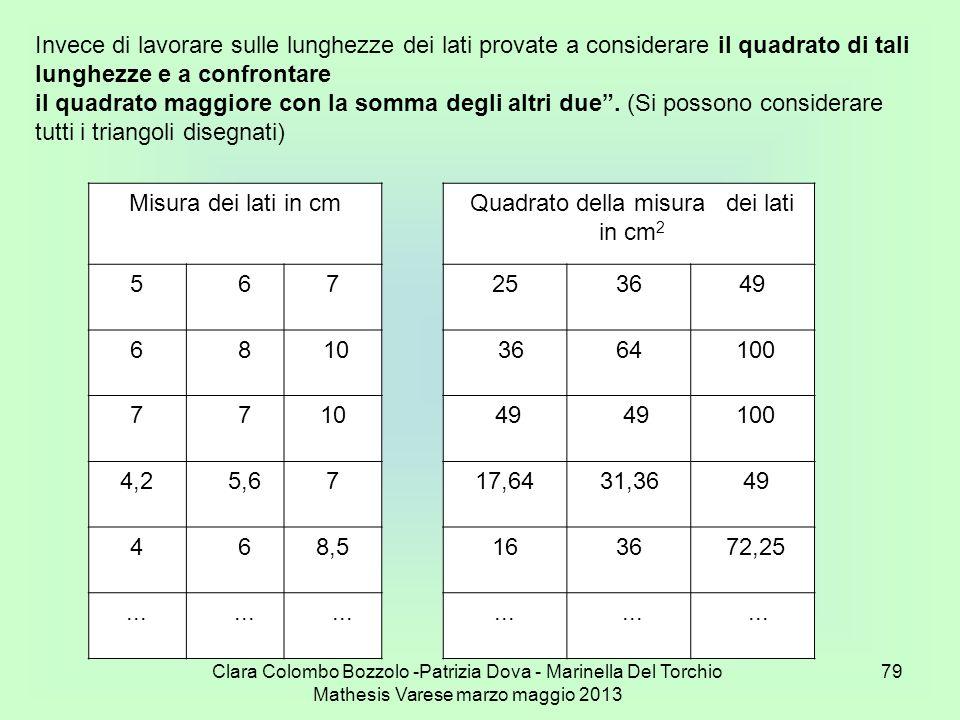 Clara Colombo Bozzolo -Patrizia Dova - Marinella Del Torchio Mathesis Varese marzo maggio 2013 79 Invece di lavorare sulle lunghezze dei lati provate