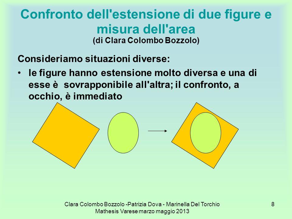 Clara Colombo Bozzolo -Patrizia Dova - Marinella Del Torchio Mathesis Varese marzo maggio 2013 49 C D A B Osservazioni: - il rettangolo contiene esattamente due quadrilateri uguali con le diagonali perpendicolari (per alcuni allievi è difficile da … accettare!) - i lati del rettangolo sono lunghi come le diagonali del quadrilatero quindi l area del quadrilatero considerato è la metà dell area del rettangolo che ha i lati lunghi come le diagonali del quadrilatero.