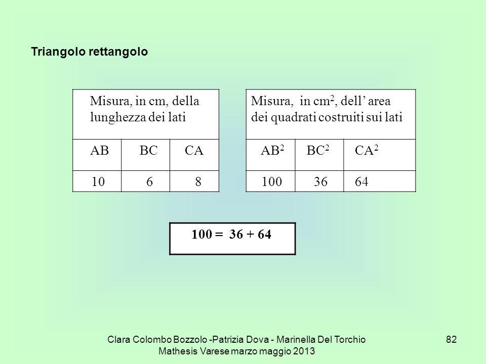 Clara Colombo Bozzolo -Patrizia Dova - Marinella Del Torchio Mathesis Varese marzo maggio 2013 82 Triangolo rettangolo Misura, in cm, della lunghezza