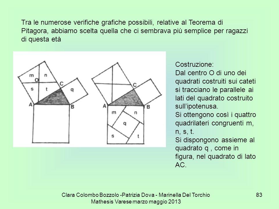Clara Colombo Bozzolo -Patrizia Dova - Marinella Del Torchio Mathesis Varese marzo maggio 2013 83 Tra le numerose verifiche grafiche possibili, relati