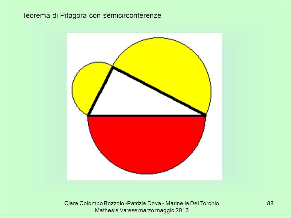 Clara Colombo Bozzolo -Patrizia Dova - Marinella Del Torchio Mathesis Varese marzo maggio 2013 88 Teorema di Pitagora con semicirconferenze