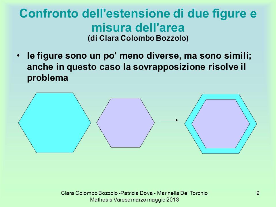 Clara Colombo Bozzolo -Patrizia Dova - Marinella Del Torchio Mathesis Varese marzo maggio 2013 20 Misura dell area (di Clara Colombo Bozzolo) Avremo quindi per le aree i seguenti intervalli: 2a< area foglia <12a 16b<area foglia<40b La conoscenza della misura di b rispetto ad a, b = 1/4 a può migliorare la misura dell area della foglia rispetto ad a in quanto permette di restringere l intervallo iniziale di misura rispetto ad a: 16 b=(16 : 4) a= 4 a 40 b=(40 : 4) a = 10a Abbiamo dunque: 4a < area foglia < 10a Sono i ragionamenti che i ragazzi devono poi fare per passare dal m 2 al dm 2, da questo al cm 2 e infine al mm 2.