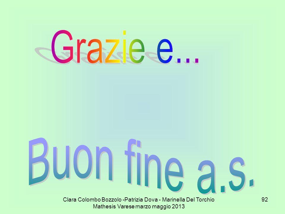 Clara Colombo Bozzolo -Patrizia Dova - Marinella Del Torchio Mathesis Varese marzo maggio 2013 92