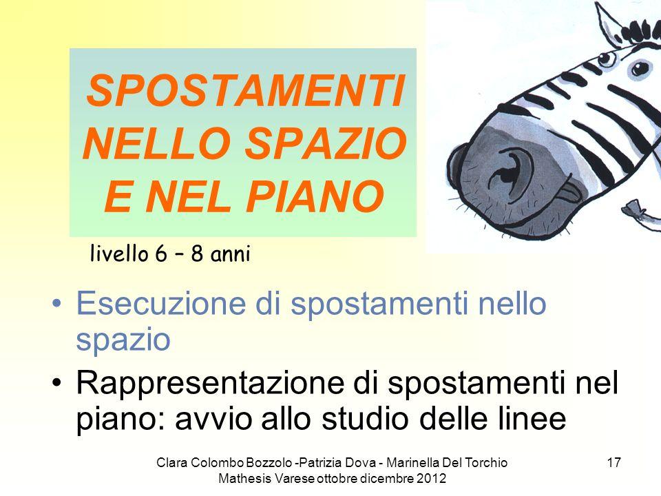 Clara Colombo Bozzolo -Patrizia Dova - Marinella Del Torchio Mathesis Varese ottobre dicembre 2012 17 SPOSTAMENTI NELLO SPAZIO E NEL PIANO Esecuzione