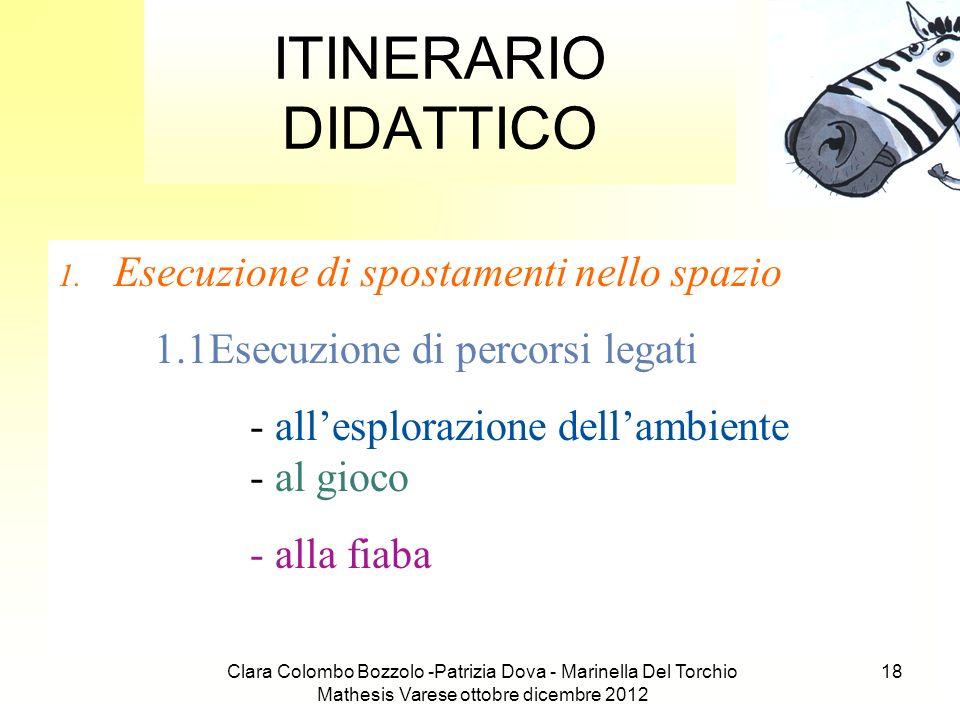 Clara Colombo Bozzolo -Patrizia Dova - Marinella Del Torchio Mathesis Varese ottobre dicembre 2012 18 ITINERARIO DIDATTICO 1. Esecuzione di spostament