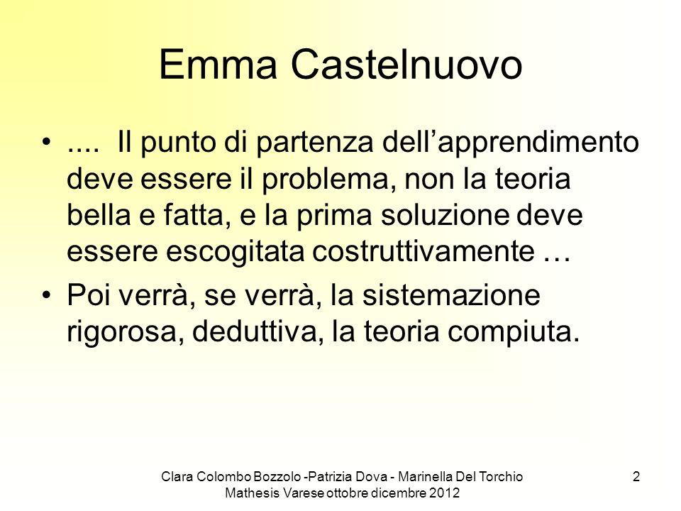 Clara Colombo Bozzolo -Patrizia Dova - Marinella Del Torchio Mathesis Varese ottobre dicembre 2012 2 Emma Castelnuovo.... Il punto di partenza dellapp