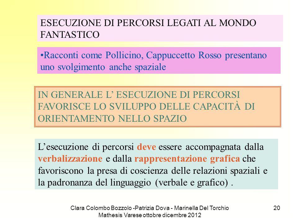 Clara Colombo Bozzolo -Patrizia Dova - Marinella Del Torchio Mathesis Varese ottobre dicembre 2012 20 ESECUZIONE DI PERCORSI LEGATI AL MONDO FANTASTIC