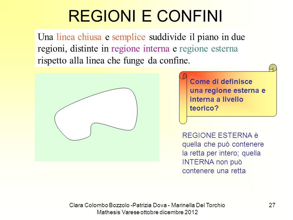 Clara Colombo Bozzolo -Patrizia Dova - Marinella Del Torchio Mathesis Varese ottobre dicembre 2012 27 REGIONI E CONFINI Una linea chiusa e semplice su