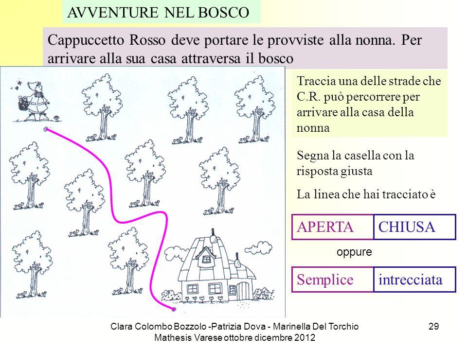 Clara Colombo Bozzolo -Patrizia Dova - Marinella Del Torchio Mathesis Varese ottobre dicembre 2012 29 AVVENTURE NEL BOSCO Cappuccetto Rosso deve porta