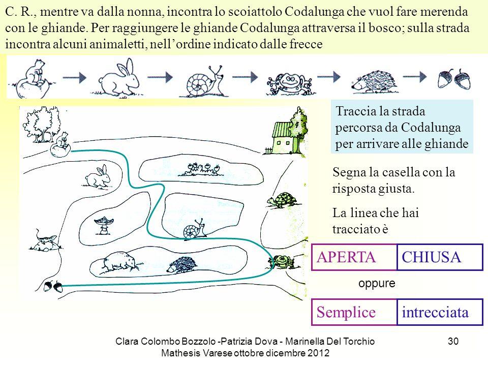 Clara Colombo Bozzolo -Patrizia Dova - Marinella Del Torchio Mathesis Varese ottobre dicembre 2012 30 C. R., mentre va dalla nonna, incontra lo scoiat