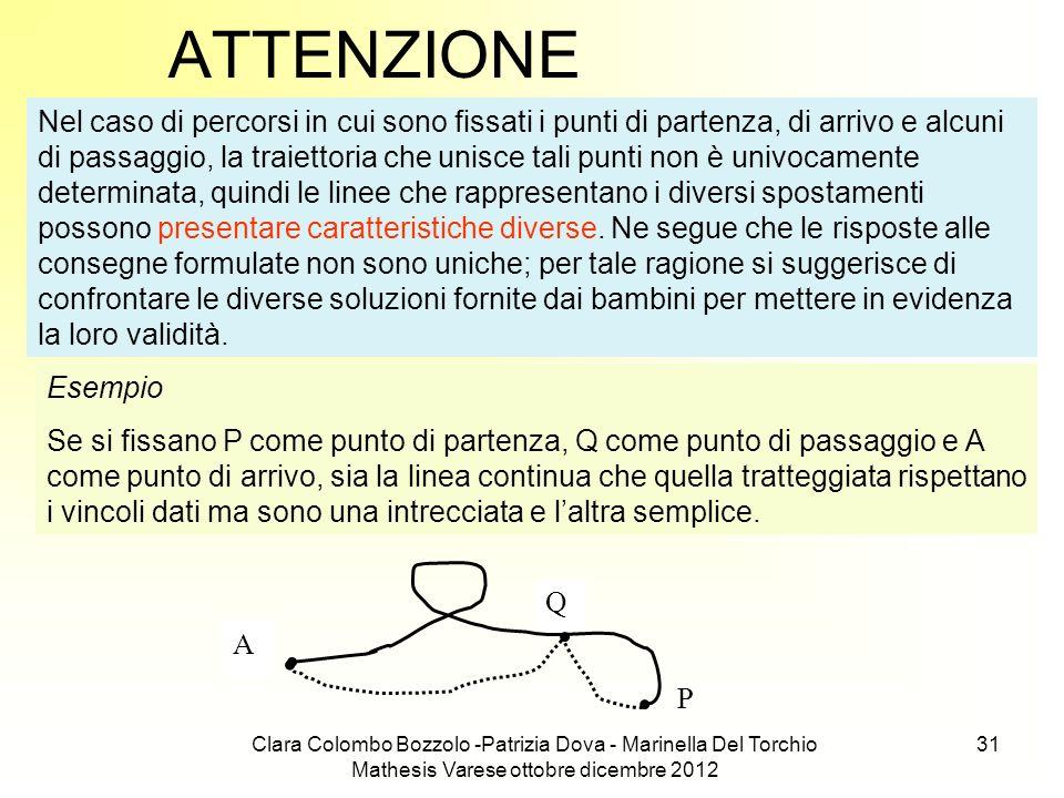 Clara Colombo Bozzolo -Patrizia Dova - Marinella Del Torchio Mathesis Varese ottobre dicembre 2012 31 ATTENZIONE Nel caso di percorsi in cui sono fiss