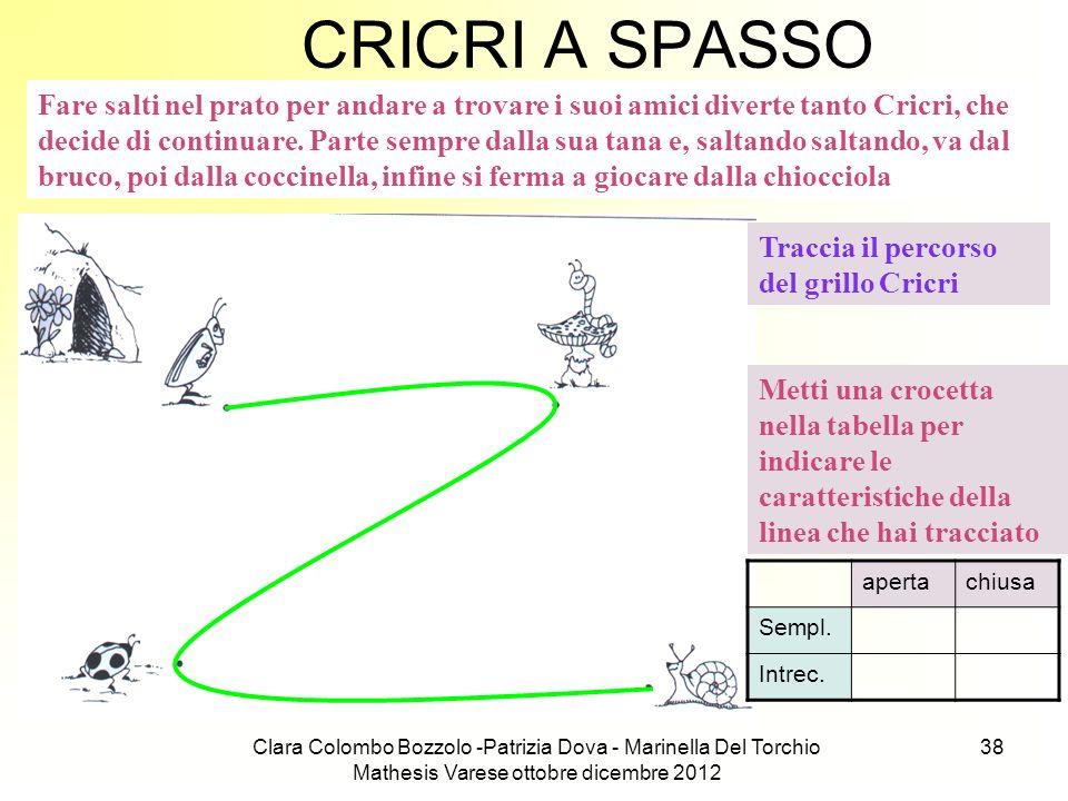 Clara Colombo Bozzolo -Patrizia Dova - Marinella Del Torchio Mathesis Varese ottobre dicembre 2012 38 CRICRI A SPASSO Fare salti nel prato per andare