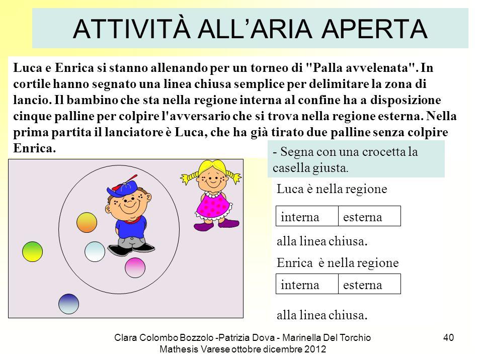 Clara Colombo Bozzolo -Patrizia Dova - Marinella Del Torchio Mathesis Varese ottobre dicembre 2012 40 ATTIVITÀ ALLARIA APERTA Luca e Enrica si stanno