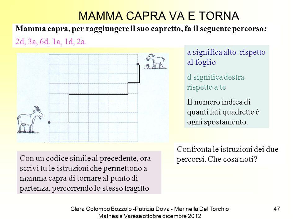 Clara Colombo Bozzolo -Patrizia Dova - Marinella Del Torchio Mathesis Varese ottobre dicembre 2012 47 MAMMA CAPRA VA E TORNA Mamma capra, per raggiung