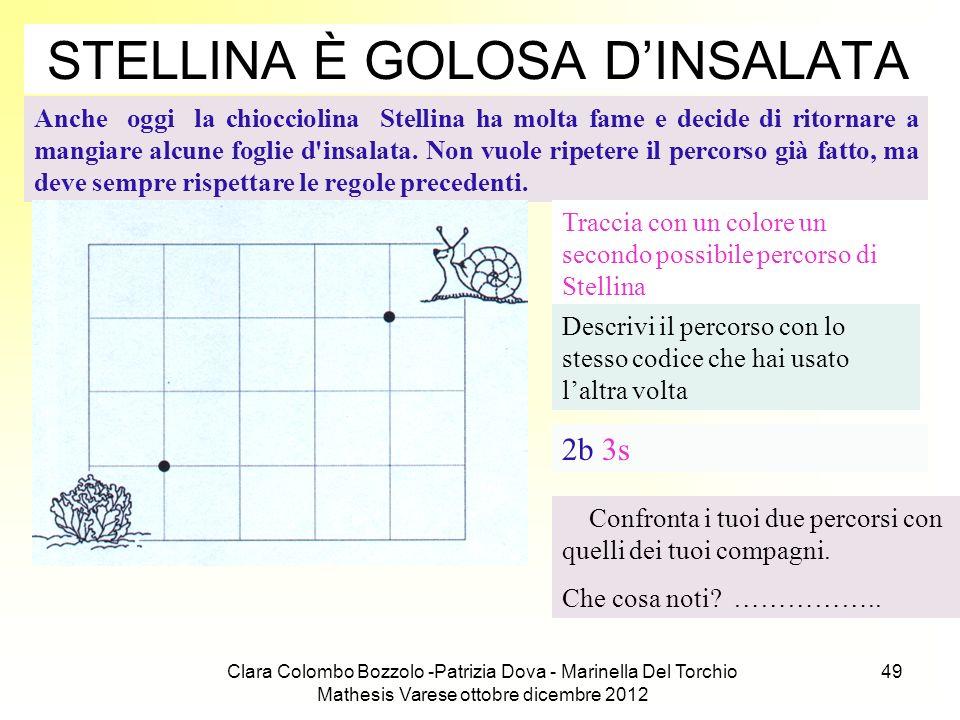 Clara Colombo Bozzolo -Patrizia Dova - Marinella Del Torchio Mathesis Varese ottobre dicembre 2012 49 STELLINA È GOLOSA DINSALATA Anche oggi la chiocc