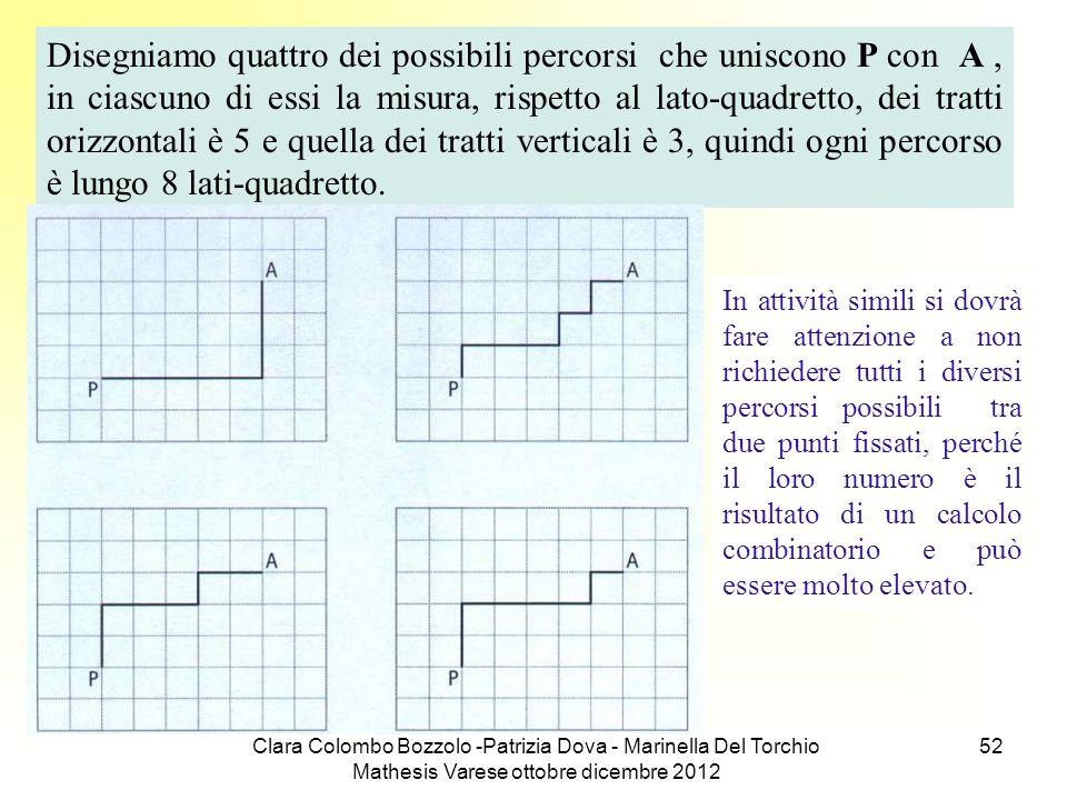 Clara Colombo Bozzolo -Patrizia Dova - Marinella Del Torchio Mathesis Varese ottobre dicembre 2012 52 Disegniamo quattro dei possibili percorsi che un