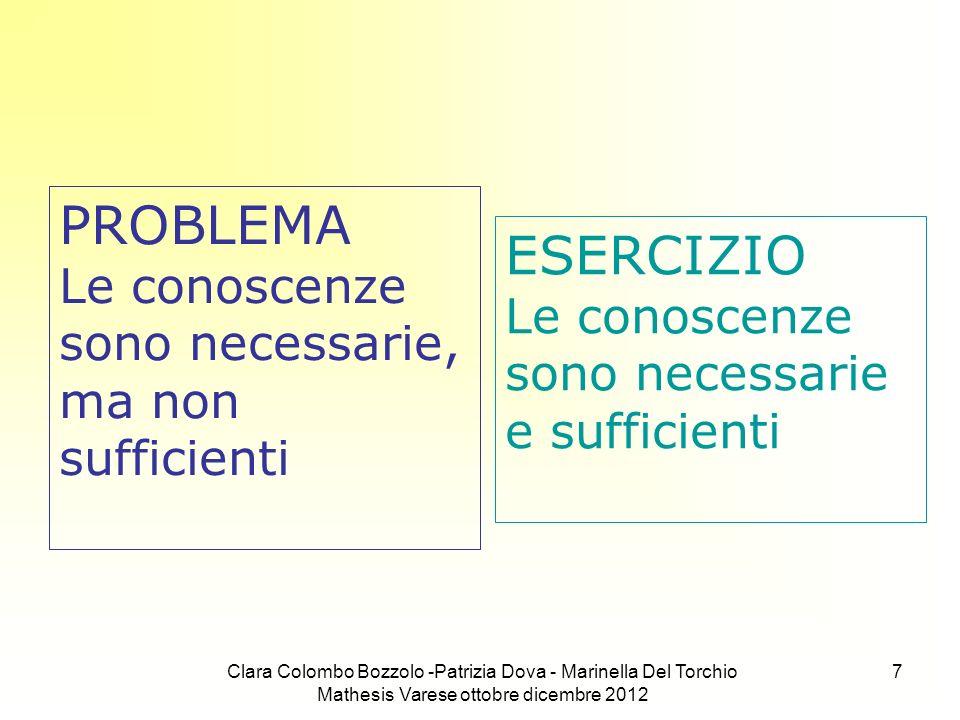 Clara Colombo Bozzolo -Patrizia Dova - Marinella Del Torchio Mathesis Varese ottobre dicembre 2012 8 PER RISOLVERE UN PROBLEMA OCCORRE: Ragionamento Intuizione Creatività strutturazione
