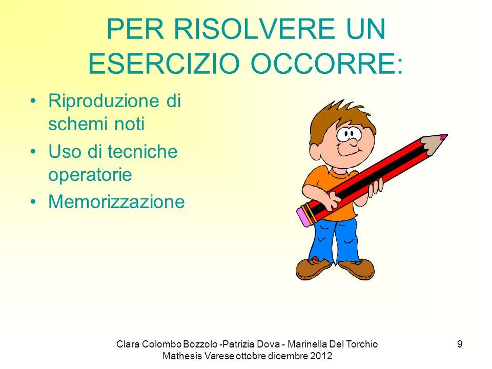 Clara Colombo Bozzolo -Patrizia Dova - Marinella Del Torchio Mathesis Varese ottobre dicembre 2012 9 PER RISOLVERE UN ESERCIZIO OCCORRE: Riproduzione
