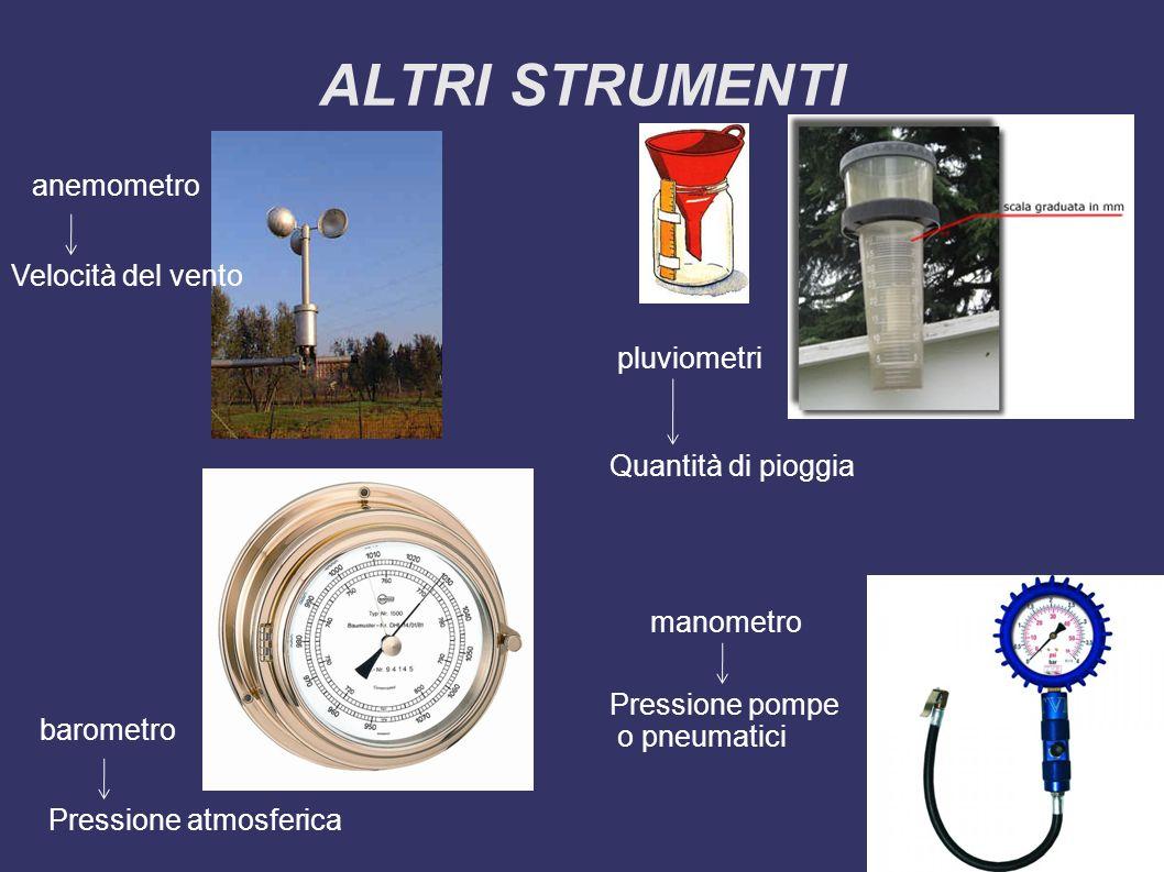 ALTRI STRUMENTI anemometro barometro pluviometri manometro Velocità del vento Quantità di pioggia Pressione atmosferica Pressione pompe o pneumatici