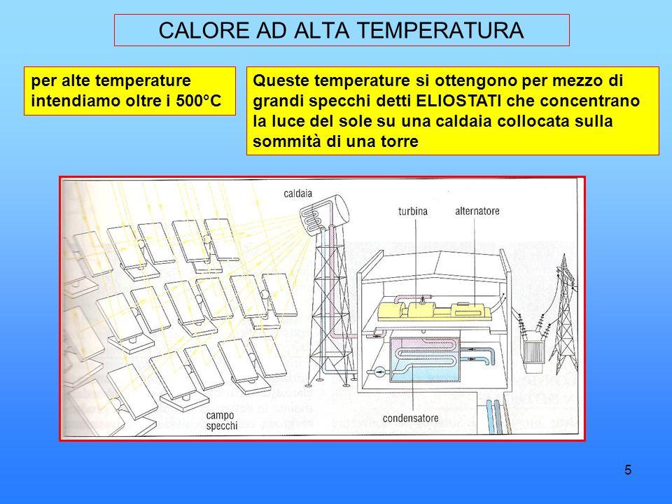 5 CALORE AD ALTA TEMPERATURA per alte temperature intendiamo oltre i 500°C Queste temperature si ottengono per mezzo di grandi specchi detti ELIOSTATI